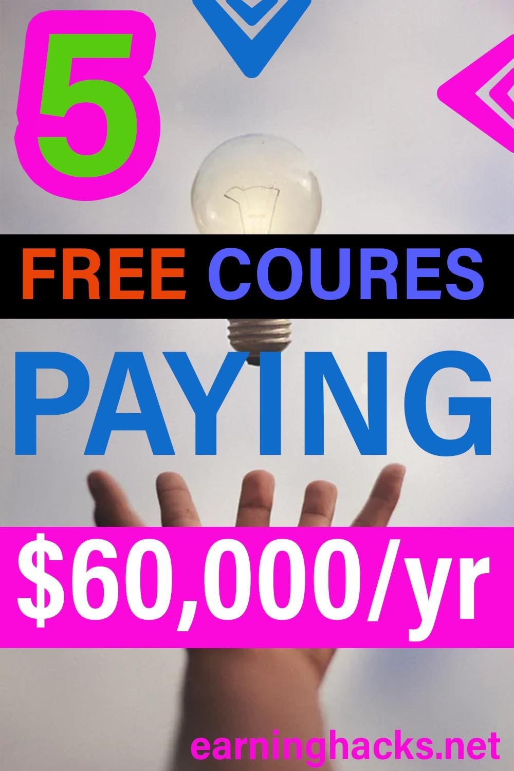 5 Free Courses Paying $60000 year