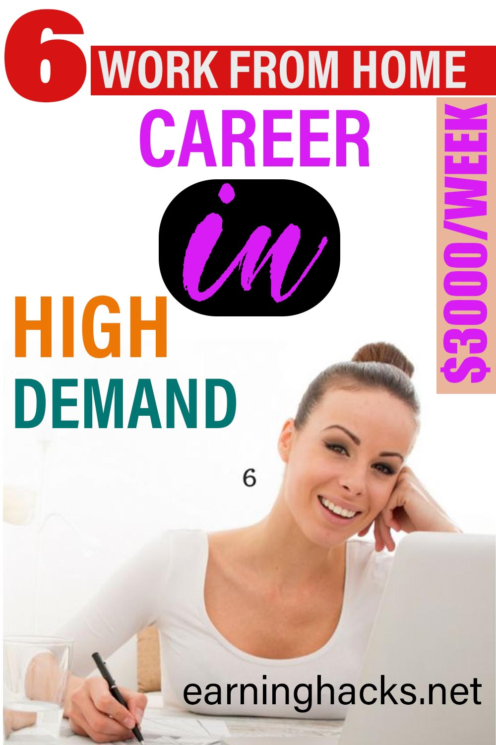 6 Work From Home Career In High Demand